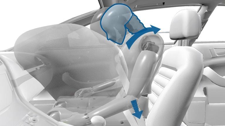 أنظمة السلامة بالسيارات