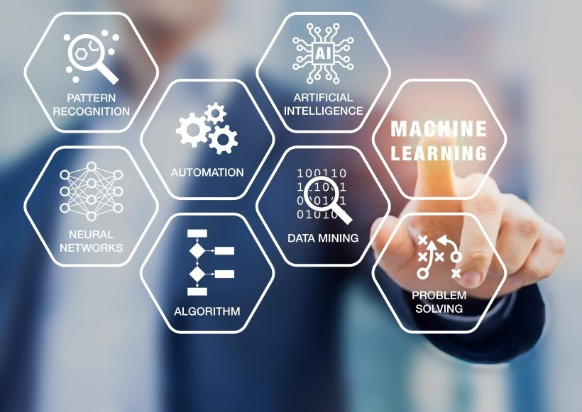 Machine Learning in the Automotive Industry: Aligning Investments and Incentives