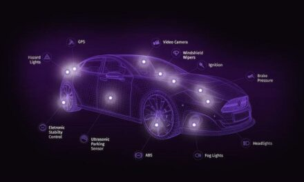 Automotive Industry Is Performing At Increased Rate