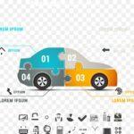 Automotive Information Technology